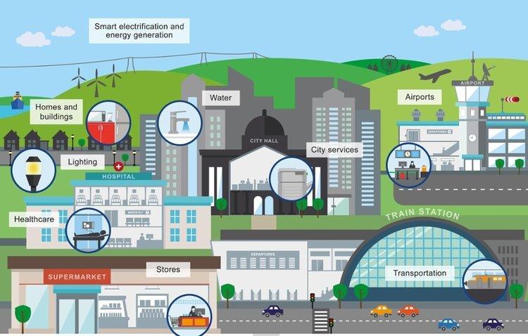 Tìm hiểu về hệ sinh thái thông minh ở đại đô thị Vinhomes Smart City